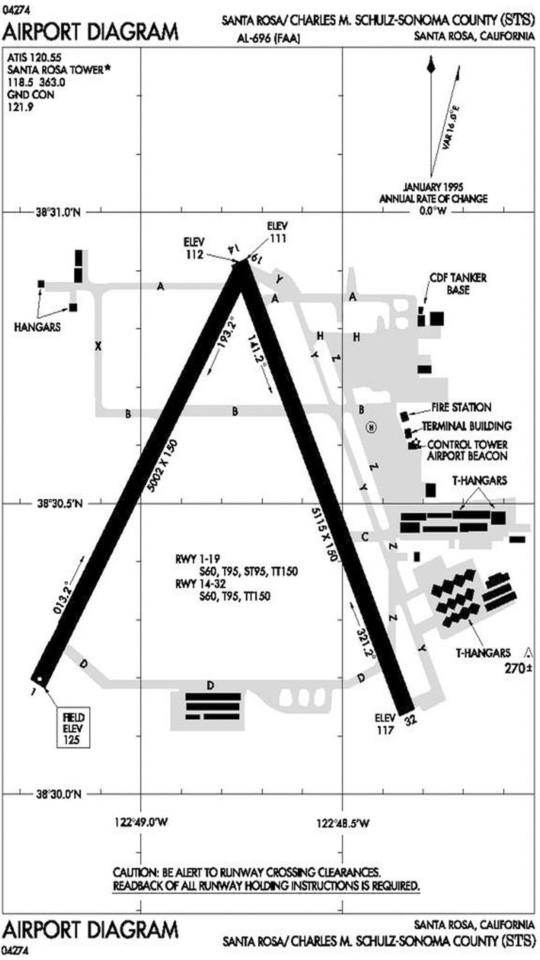 Ftx Ksts Sonoma County Regional Review Runway Lighting Diagram Airport